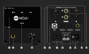 SMSL M500 MQA Headphone Amp USB DAC