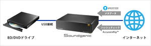 IO Data Soundgenic RAHF-S2HG