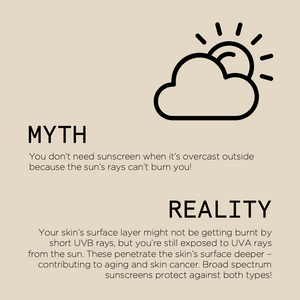 Myth Busted: You Need Sunscreen Even When it's Cloudy Outside