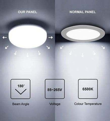 12w Round LED Panel Light Recessed with Edge Lit 6500k 12RCWA