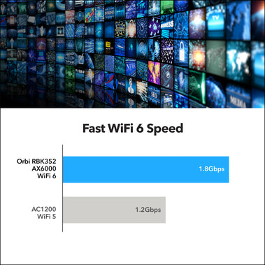 Faster Streaming For Everyone