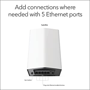Each Satellite Provides 5 Extra Ethernet Ports for Fast Connections to Wired Devices