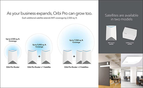 AS YOUR BUSINESS EXPANDS, ORBI PRO CAN GROW TOO.