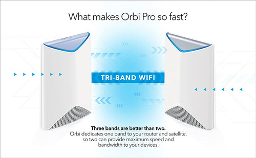 WHAT MAKES ORBI SO FAST ?