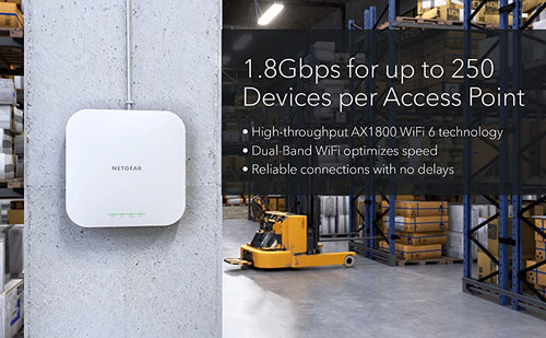 1.8Gbps FOR UP TO 250 DEVICES PER ACCESS POINT