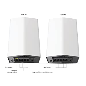 9 Ethernet Ports Give Fast Connections to Wired Devices