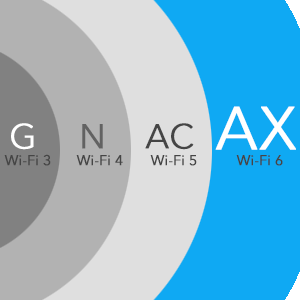 What is Wi-Fi 6 (also known as AX WiFi)?