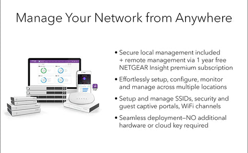Manage Your Network from Anywhere