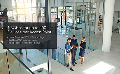 1.3Gbps for up to 200 Devices per acess Point
