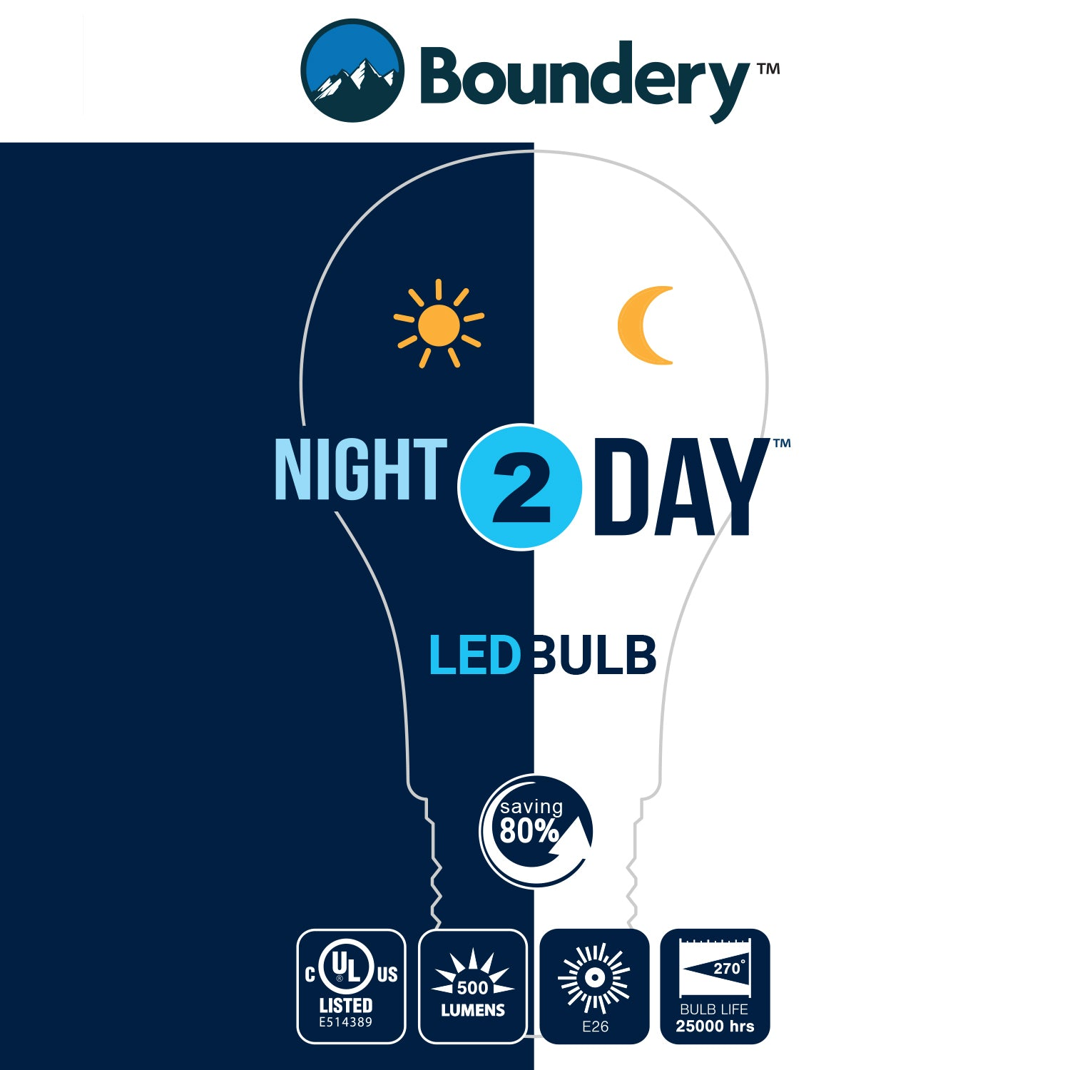 What Is The Night2Day™ Smart Safety Bulb?