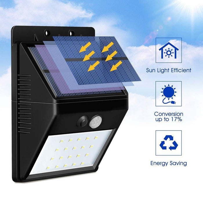 LumiGuard™ - Outdoor Waterproof Solar Sensor Motion LED Light by Boundery - Boundery