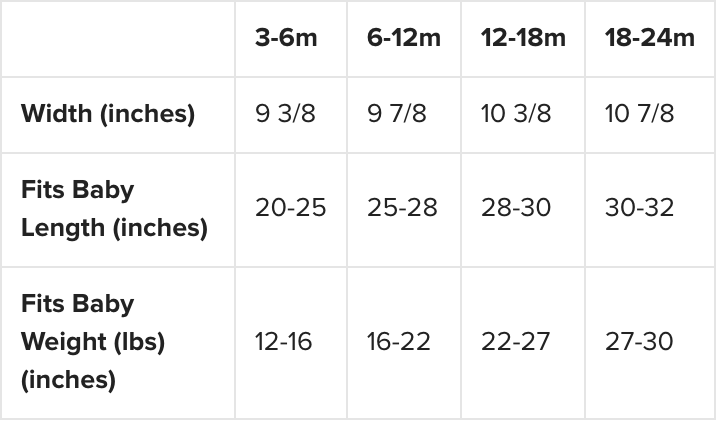 Baby Bodysuit Size Guide | Fetchonista