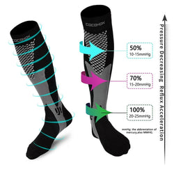 COCOHOK Compression Socks for Men & Women, Ideal for Sport, Running and Flight