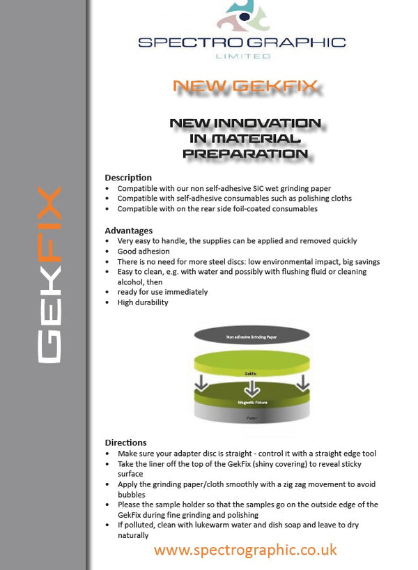 GekFix Innovation for Non Adhesive Grinding papers