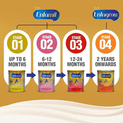 Enfamil A+ Stage 3 - 400g Pack of 2