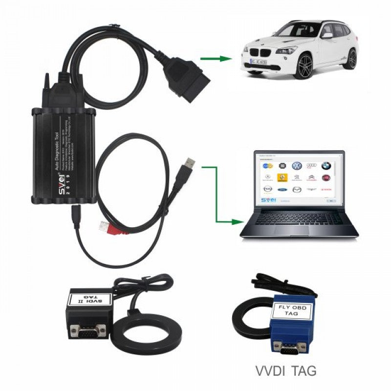 How to Connect SVCI 2019 with Laptop and Vehicle?