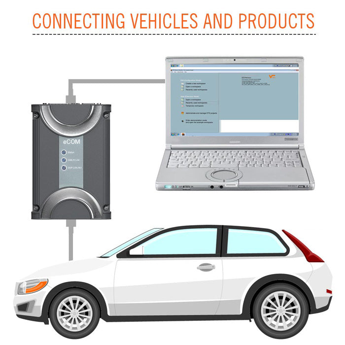 ecom Doip connecting vehicle and Products