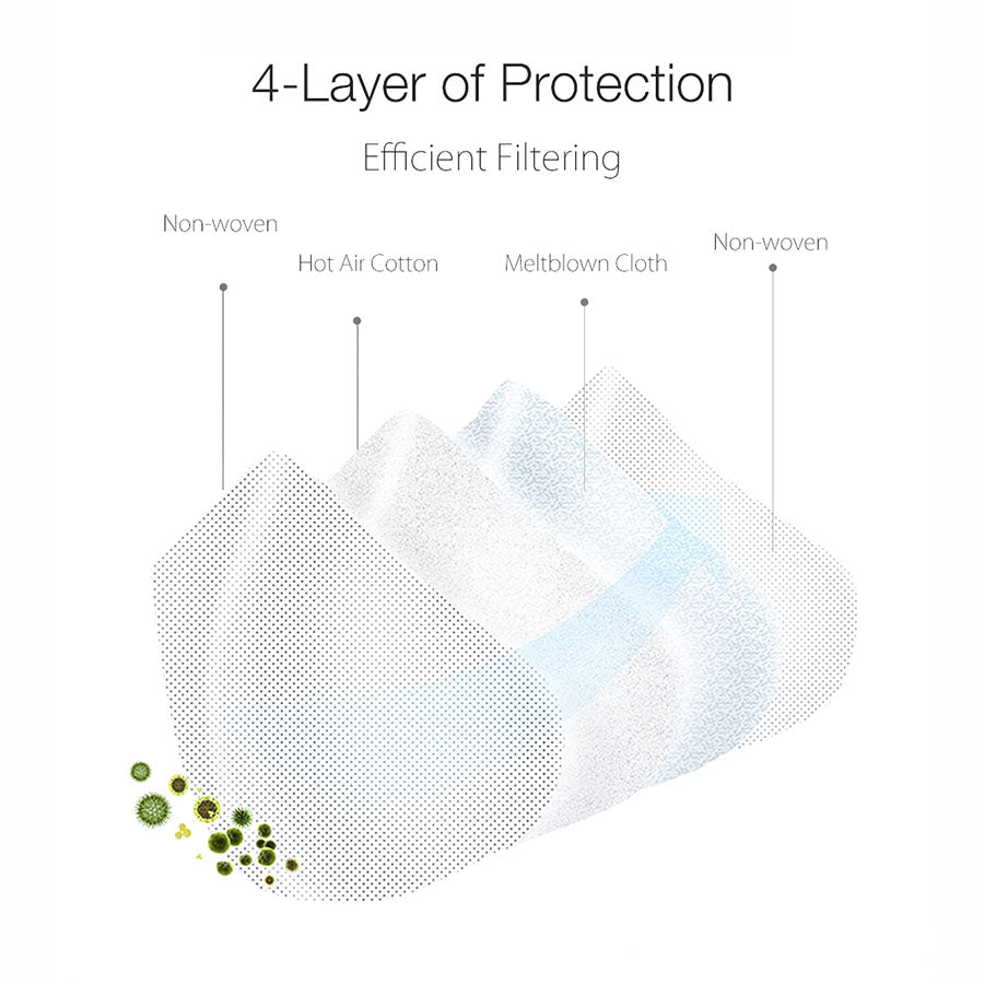 10Pcs KN95 FFP2 3D Foldable Face Mask 4-layer Dustproof Non-woven Air Filter Breathing Protective Mask