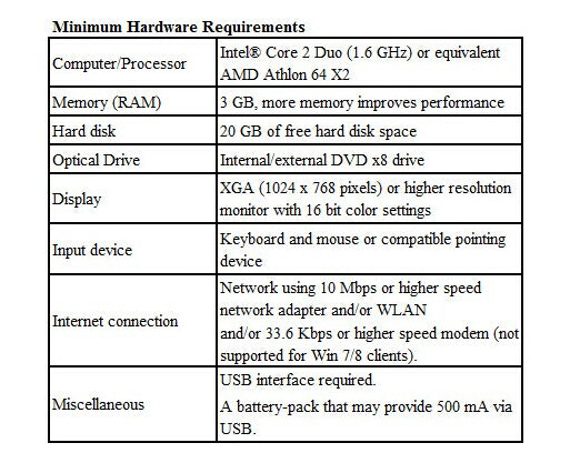 PTT 2.5.87 Software Hardware Requirements