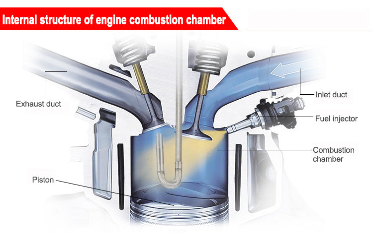 Internal structure of engine combustion chamber