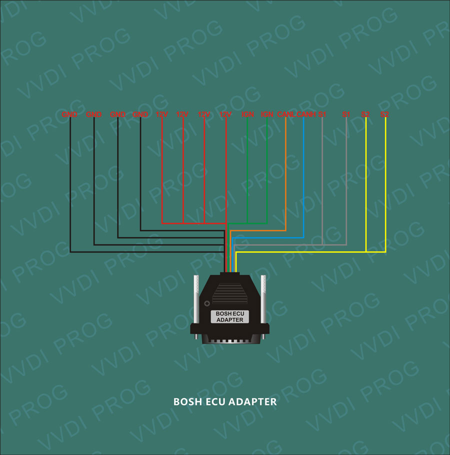VVDI PROG Bosch Adapter Diagram: