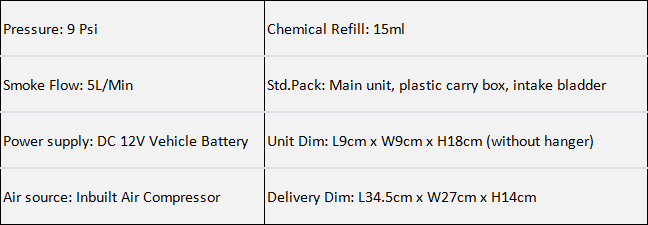 A1 Diagnostic Leak Detector Specifications