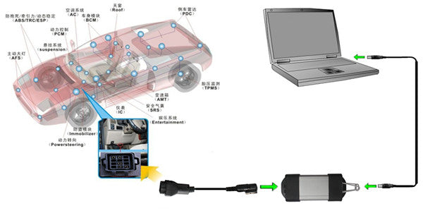 Can Clip for Renault Diagnostic Tool Connection