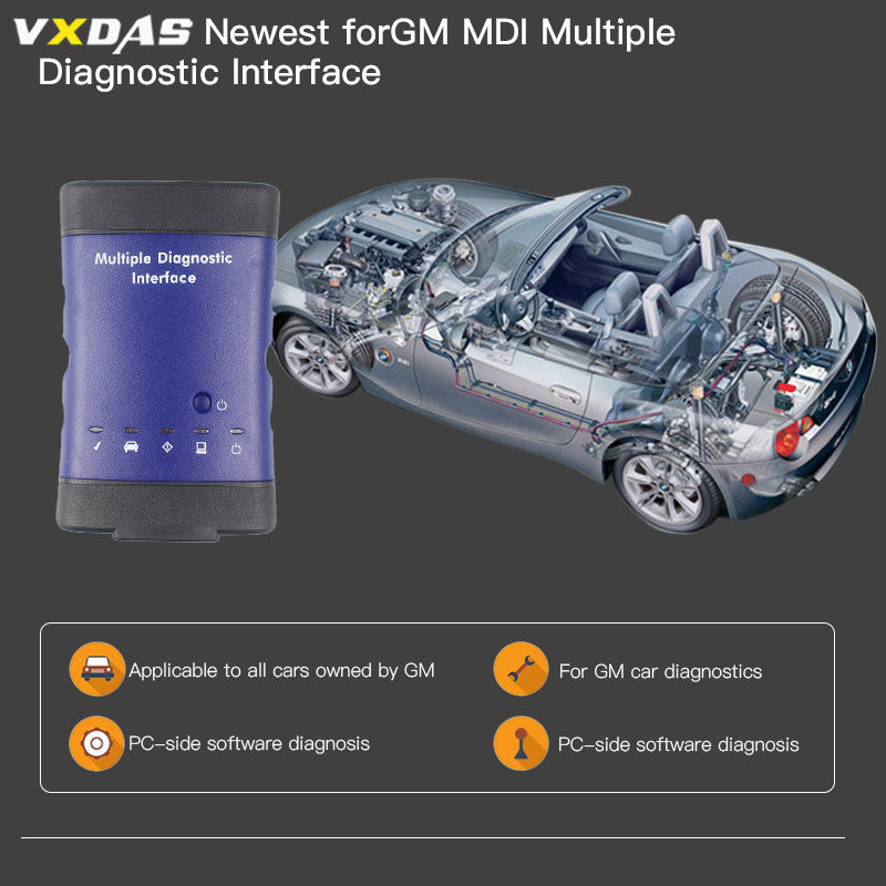 GM MDI Multiple Diagnostic Interface Wifi With Tech2Win, GDS2, Global TIS  Software