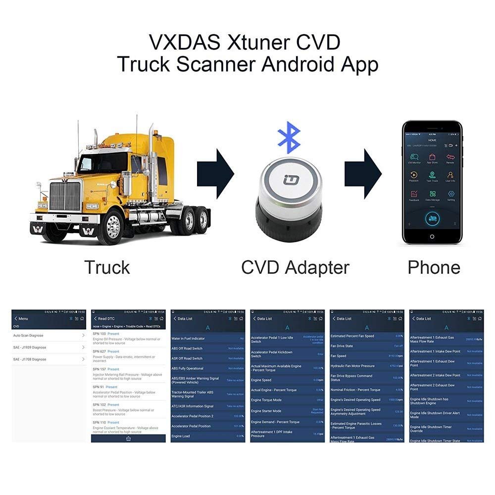 Xtuner CVD-6 Bluetooth OBD2 Heavy Duty Truck Diesel Diagnostic Adapter  Connector Tool For Volvo Mercedes Benz BMW