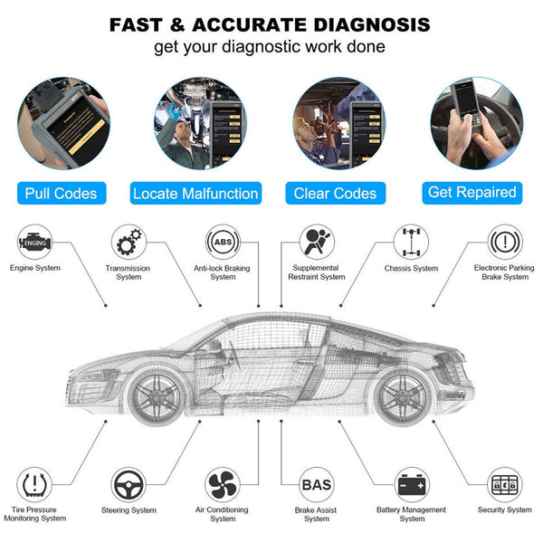 Original X431 HTT Full System Fault Diagnostic Device Auto Scanner on Android 7.0
