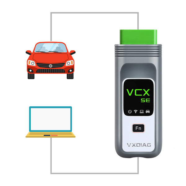 VXDIAG VCX SE for BMW Diagnostic and Programming Tool Same Function as ICOM NEXT A2 A3 - VXDAS Official Store