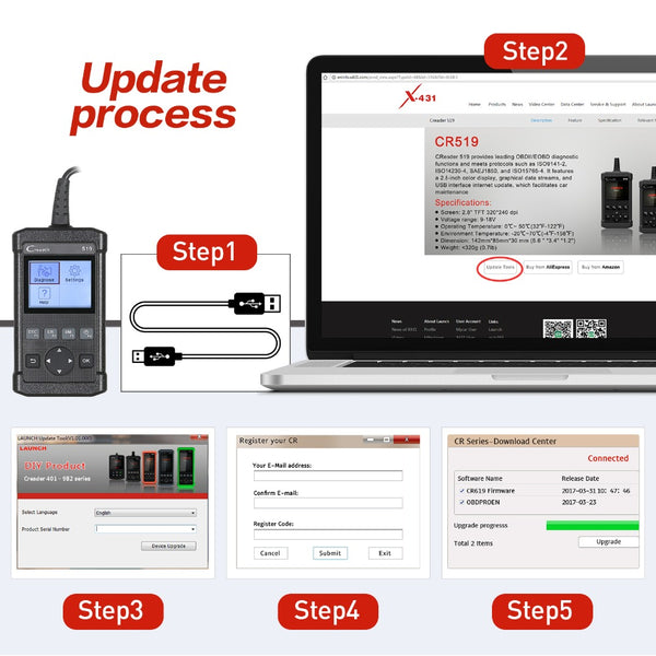 Launch CReader 5001 Full OBDII/EOBD Diagnostic Scanner Support Multi-Language for VW/BMW/BENZ Full - VXDAS Official Store