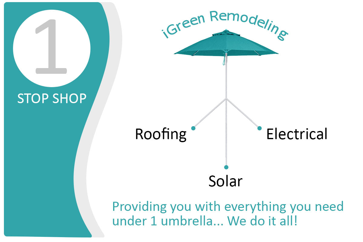 Services - solar, electric installation and roofing