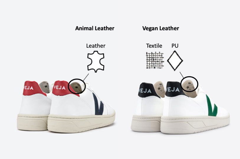 Renoon - Find Sustainable Fashion