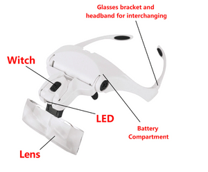 Creative 1.0X1.5X2.0X2,5X3,5X5 adjustable lens magnifying glass with LED magnifying glass