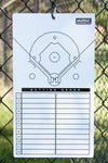 Murray Sporting Goods Dry Erase Baseball Coaches Clipboard - Clip on the Dugout Fence