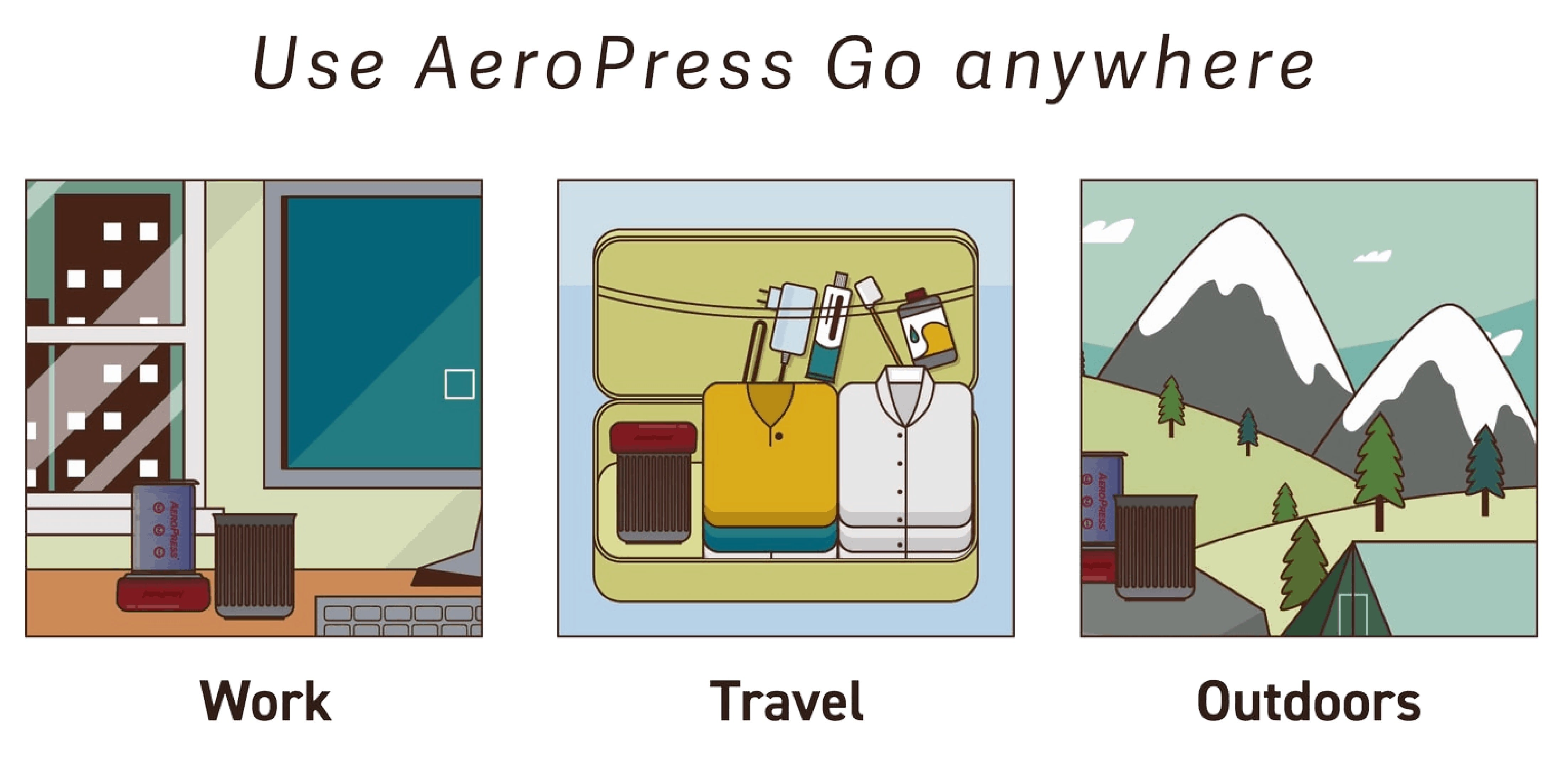 AEROBIE Aeropress Go Travel Coffee Press | WHERE CAN YOU USE