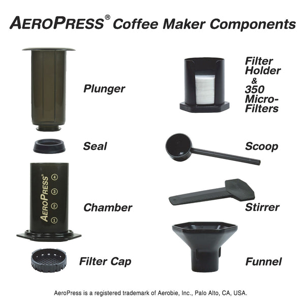 AEROBIE Aeropress Coffee Maker | Components