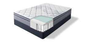 Perfect Sleeper - Butterfield II Plush Pillow Top Mattress