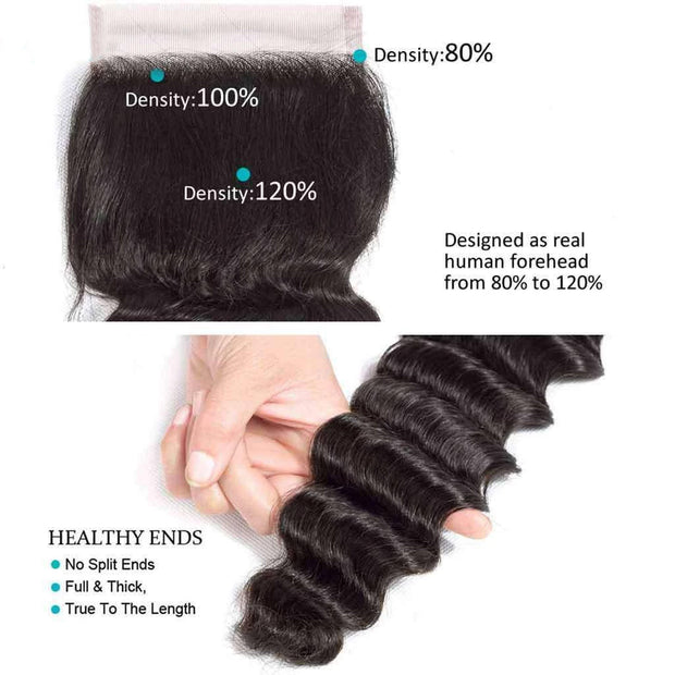 9A Loose Deep Wave Virgin Hair Bundles with Closure Natural Color Peruvian Hair - ashimaryhair
