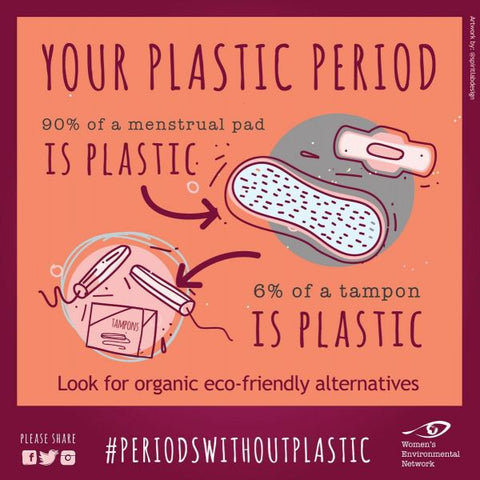How much plastic is found in disposable pads and tampons