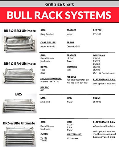 Bull Rack Grill Tray System BR5 Ultimate Package Grilling More Space Smoke Dry