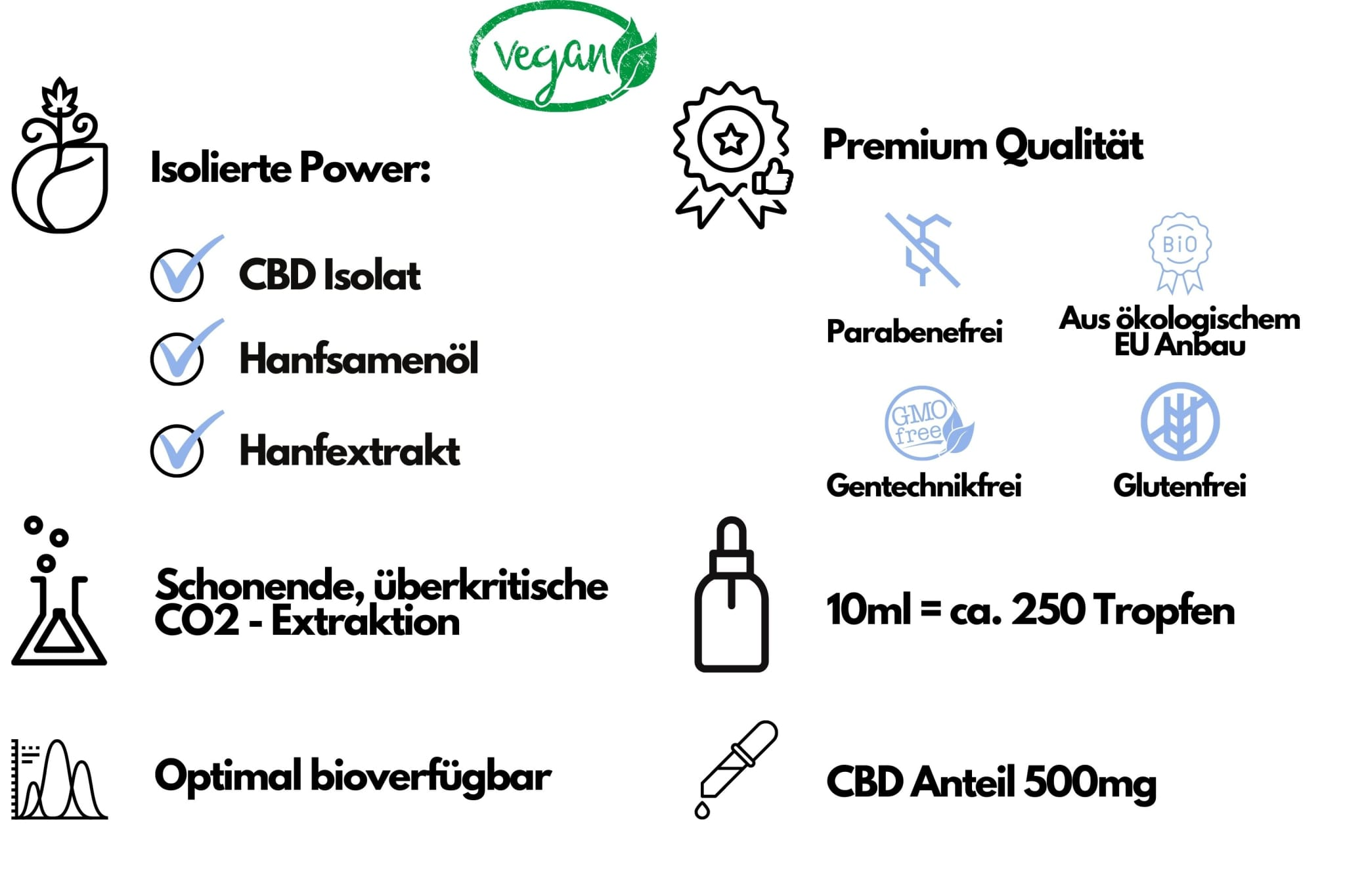 feel. Hanföl CBD Isolat 5% - 10ml