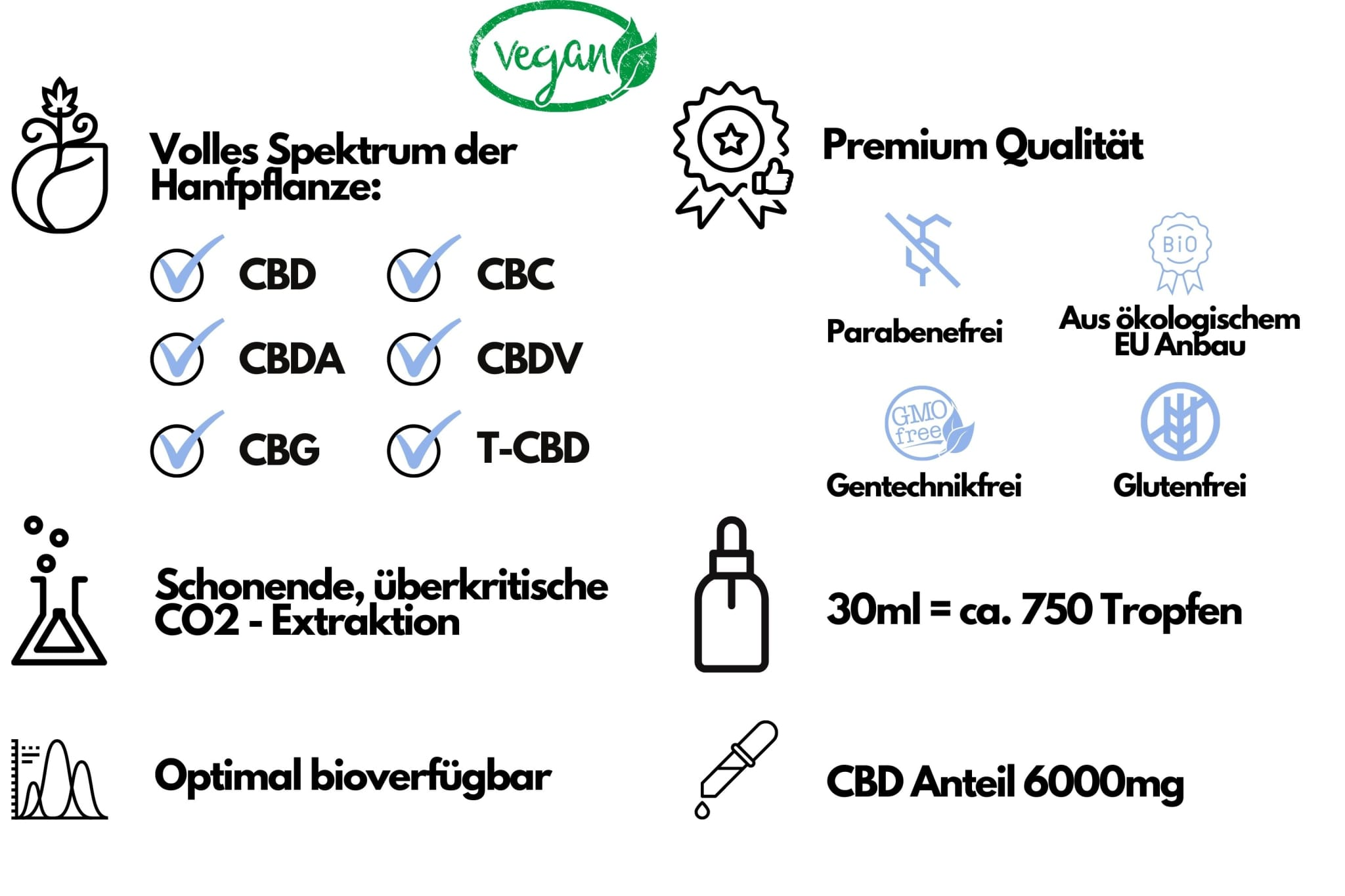 feel. Vollspektrum CBD Öl 20% - 30ml