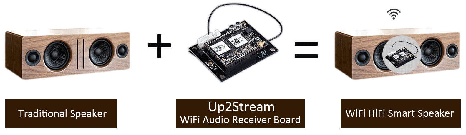 WiFi Audio Receiver Module