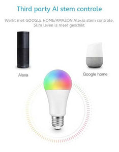 Smart Home: WOOX LED Slimme verlichting E27