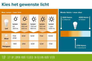 LED Calex Smart Home Helder E27 7W