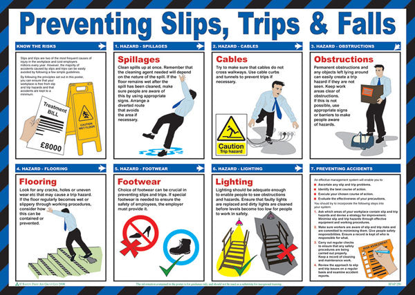 Click Medical Trips And Falls Poster A614 1 Pack