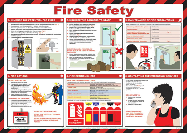 Click Medical Fire Safety Poster A616 1 Pack