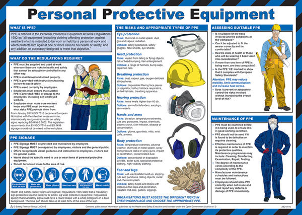 Click Medical Personal Protective Equipment Poster 1 Pack